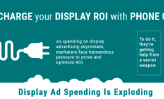 Supercharge Your Display ROI With Phone Calls