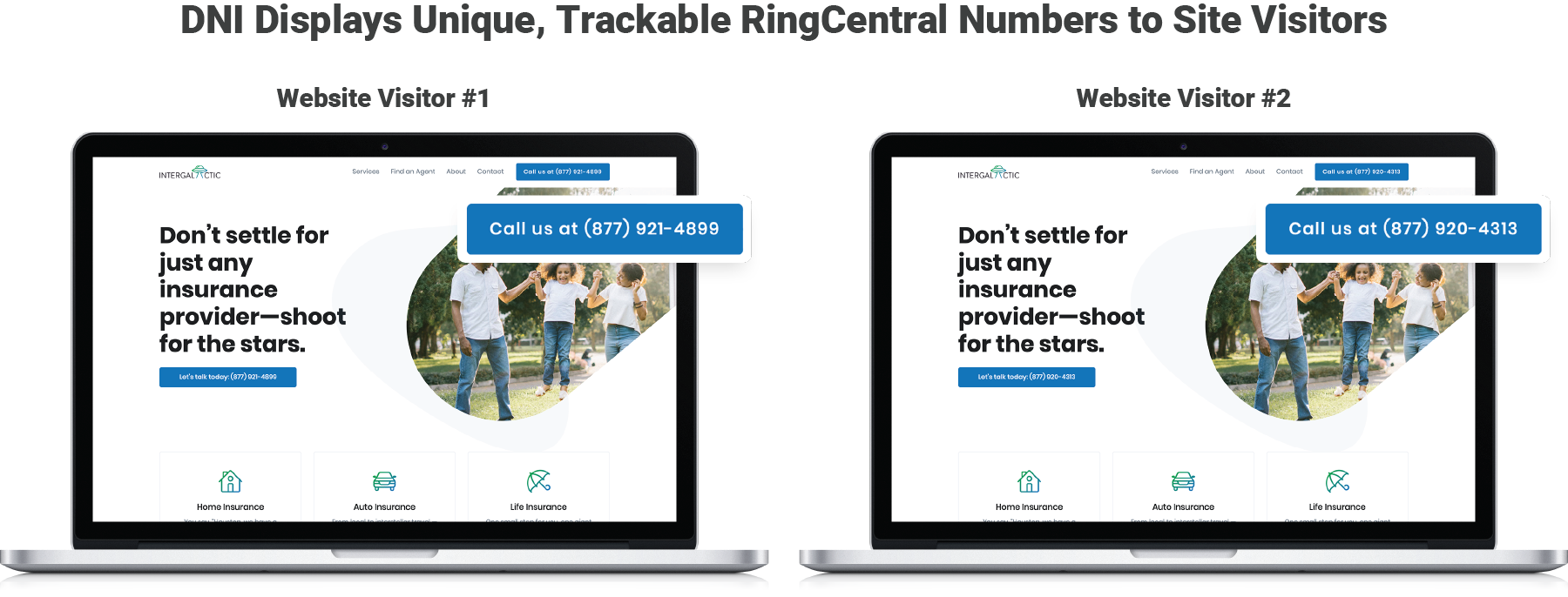 DNI Displays Unique, Trackable, RingCentral Numbers to Site Visitors